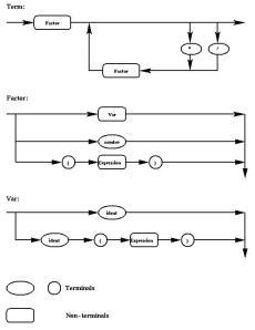 syntax5